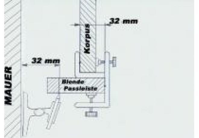 Anwendung Blendenmeister schematische Darstellung